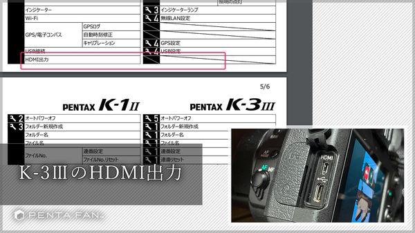 PENTAX K-3 MarkⅢ のHDMI出力で外部4Kモニターに表示してみた結果